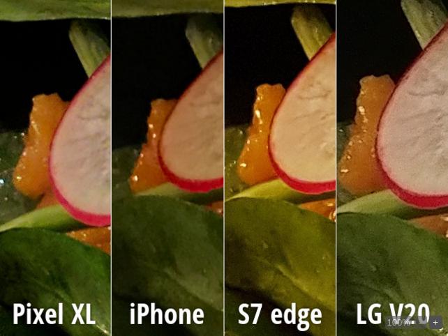 лучшие камеры в смартфонах