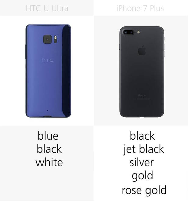 Айфон 7 Плюс или HTC U Ultra