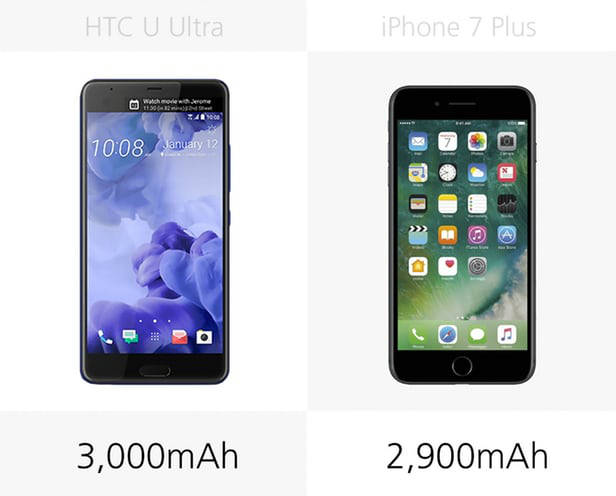 аккумуляторы HTC U Ultra vs iPhone 7 Plus