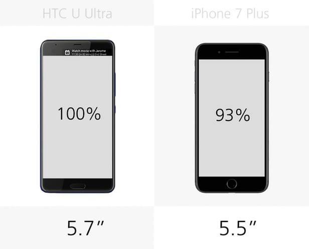 что лучше HTC или iPhone7