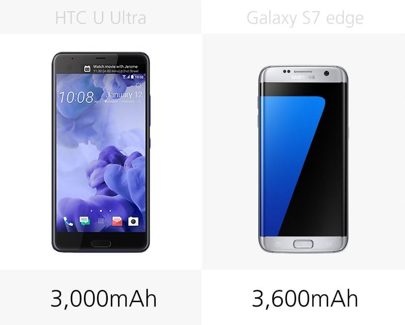 samsung или HTC U Ultra: батарея