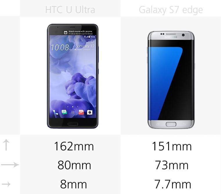 сравнение смартфонов samsung S7 Edge и HTC U Ultra
