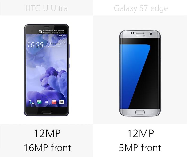 Сравнение фронтальной и основной камеры Samsung S7 Edge и HTC U Ultra