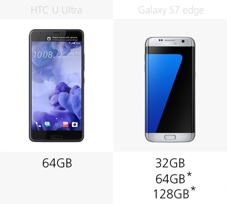 samsung или HTC U Ultra: память