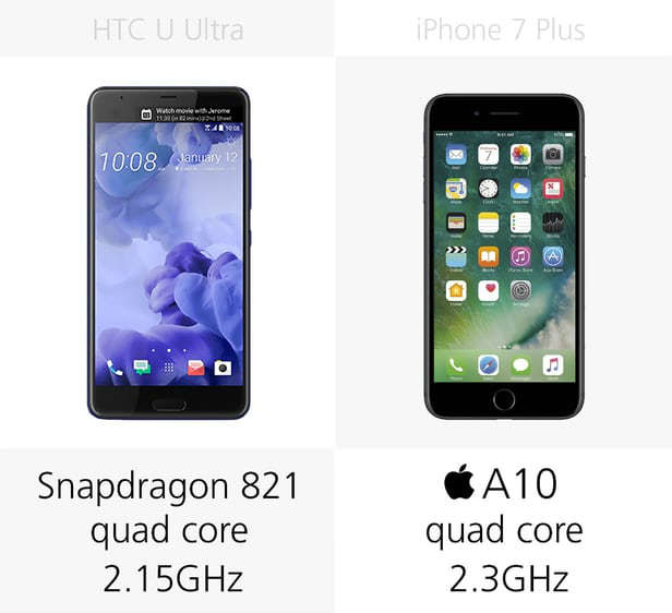 процессоры HTC U Ultra vs iPhone 7 Plus
