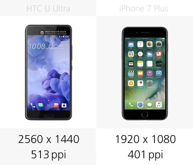 разрешение дисплея HTC vs iPhone
