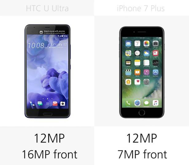 сравнение камер HTC U ULtra vs iPhone 7 Plus