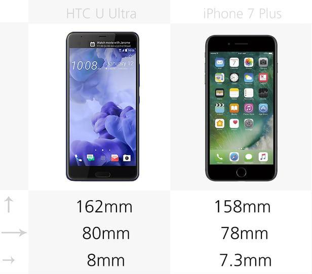 сравнение смартфонов Айфон 7 Плюс и HTC U Ultra