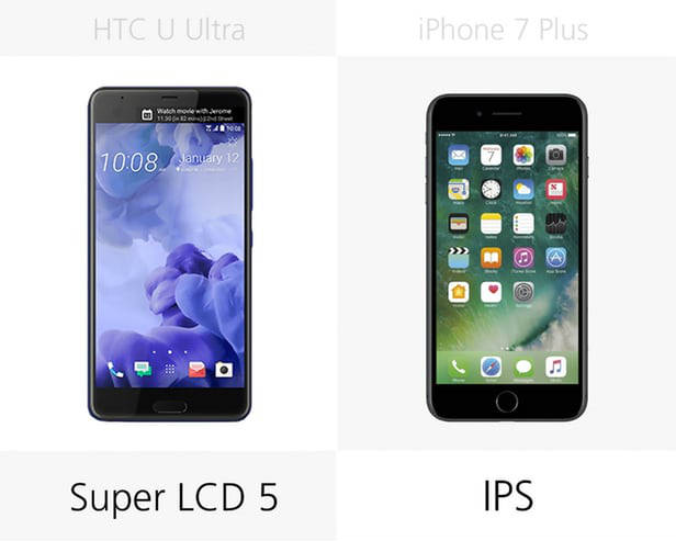 тип дисплея HTC vs iPhone