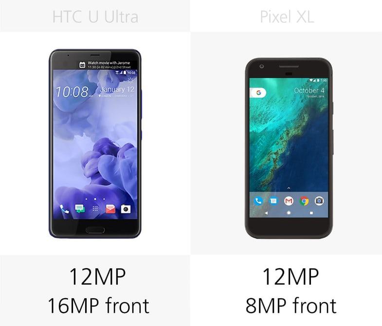 Google Pixel XL или HTC U Ultra что круче по камере
