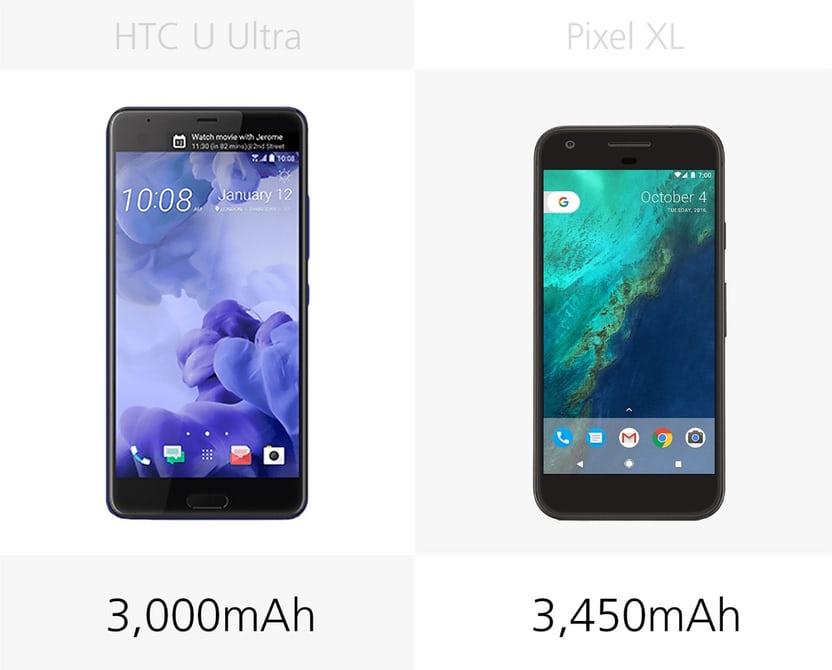 смартфон HTC U Ultra или Pixel XL что лучше по железу: батарея
