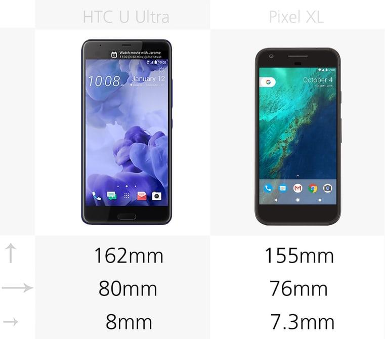 сравнение смартфонов Pixel XL и HTC U Ultra: размеры