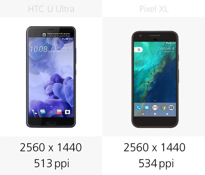 Google Pixel XL или HTC U Ultra сравнение экранов