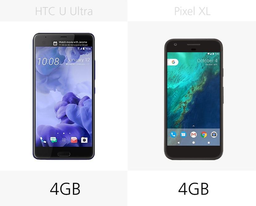 смартфон HTC U Ultra или Pixel XL что лучше по железу: оперативка