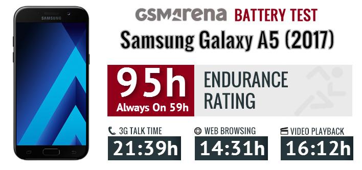 автономность samsung Galaxy A5 2017
