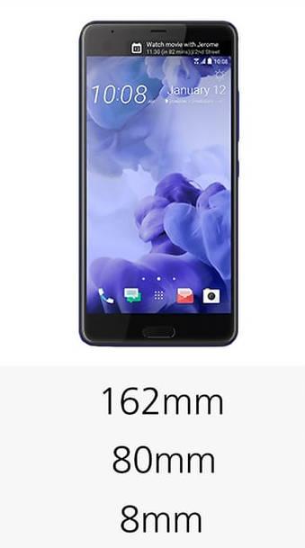 HTC U Ultra характеристики корпуса
