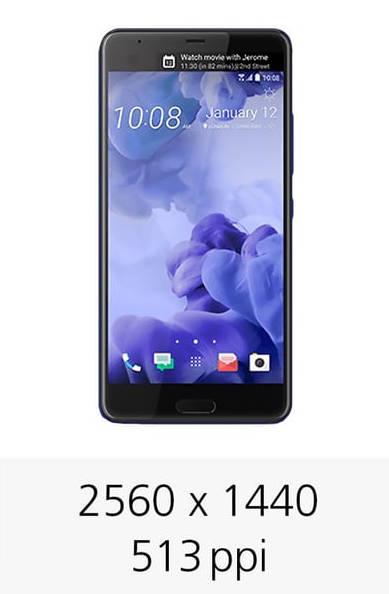 HTC U Ultra характеристики дисплея