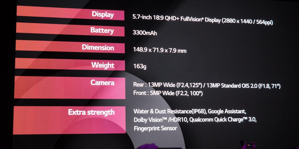 LG G6 технические характеристики