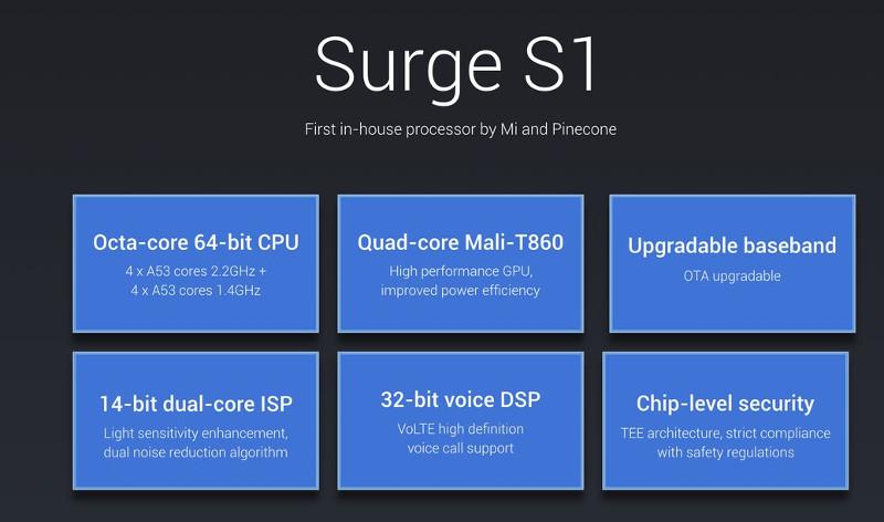 чипсет Xiaomi Surge S1