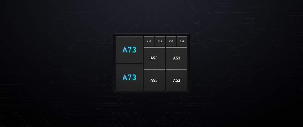 Meizu Pro 7 характеристики чипсета
