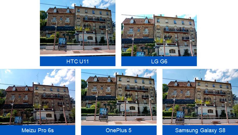 сравнение лучших мобильных камер 2017