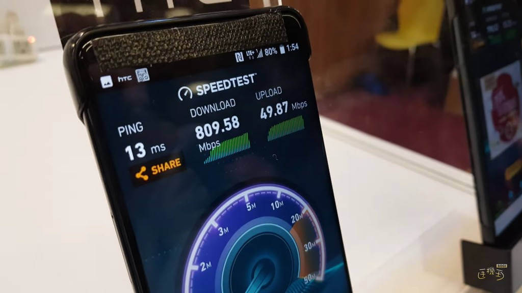 HTC U12 характеристики