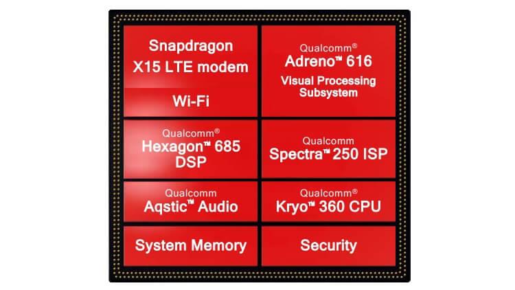 процессор Snapdragon 710 новости