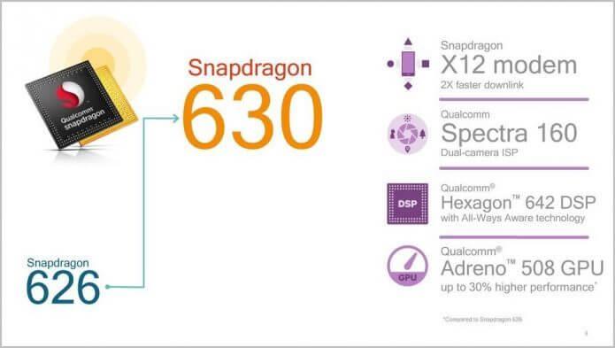 Сравнение процессоров Snapdragon 630 и Snapdragon 625