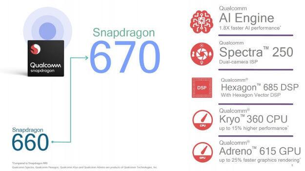 процессор Snapdragon 670