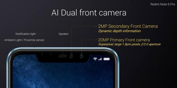 Xiaomi Redmi Note 6 Pro экран и камера