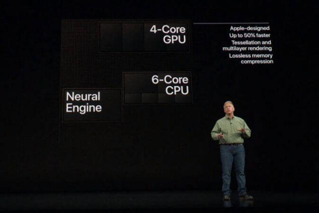 iPhone Xs процессор