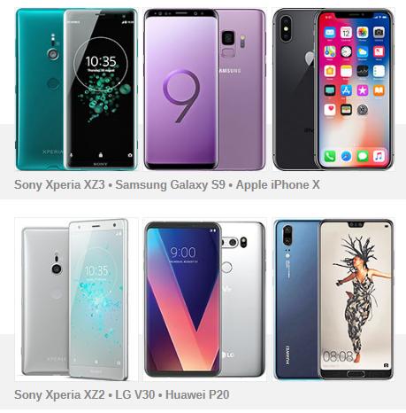 сравнение экранов Sony Xperia XZ3