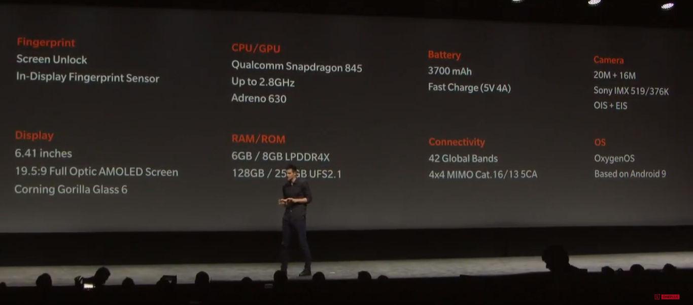 OnePlus 6T все характеристики