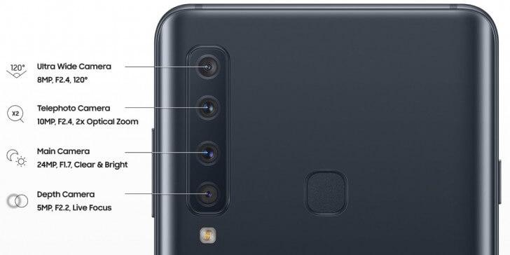 Samsung Galaxy A9 2018 характеристики камеры