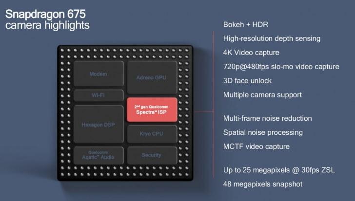 процессор Snapdragon 675 характеристики