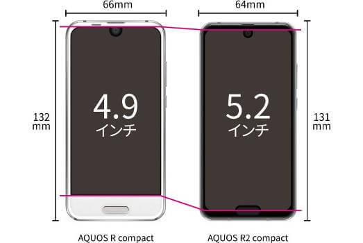 Sharp Aquos R2 compact размеры