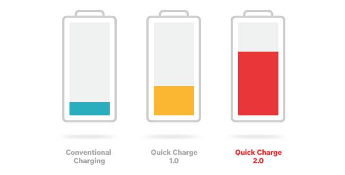 быстрая зарядка quick charge