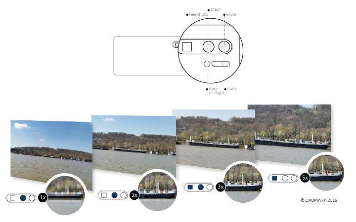 Huawei P30 Pro оптический и цифровой зум