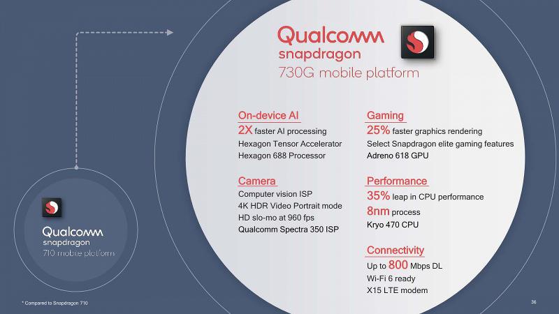 Snapdragon 730 сравнение Snapdragon 710