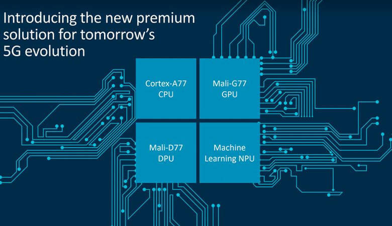 Cortex-A77 и Mali-G77 GPU