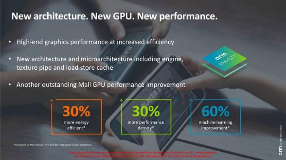 Mali-G77 GPU чем лучше