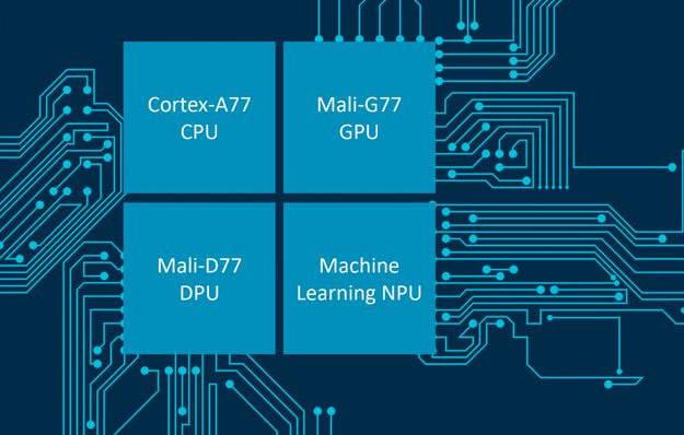 Cortex-A77 и Mali-G77 GPU: новые ядра и графика 2019
