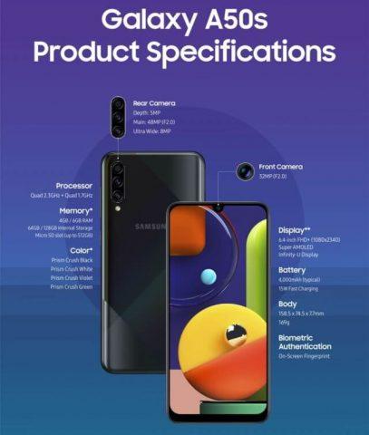 Samsung Galaxy A50s характеристики
