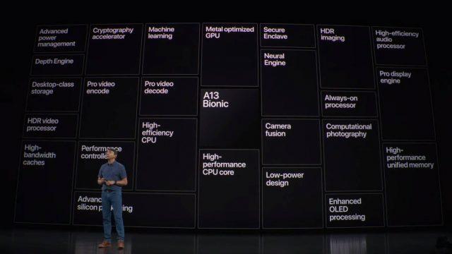 Apple A13 процессор