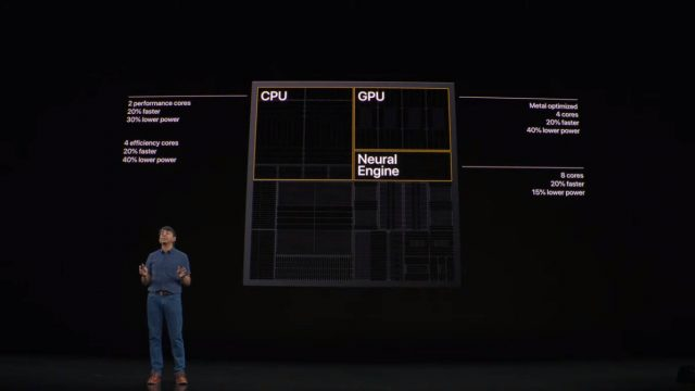 процессор Apple A13 сравнение с Apple A12