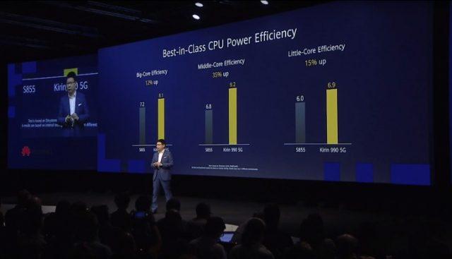 сравнение процессоров Kirin 990 и Snapdragon 855