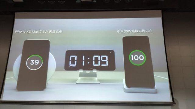 беспроводная зарядка Xiaomi Mi Charge Turbo
