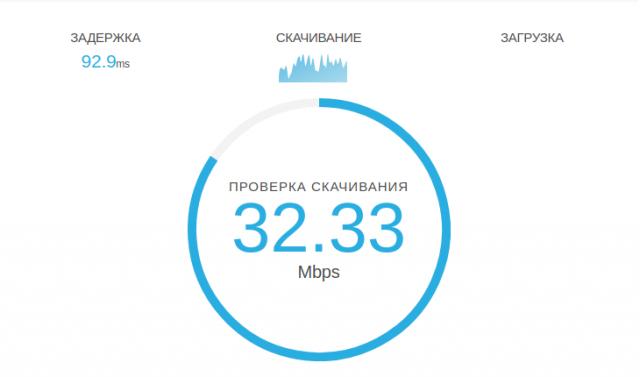 проверка скорости интернета, скачивание