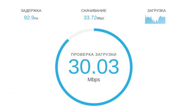 Speedcheck, проверка скорости интернета, загрузка