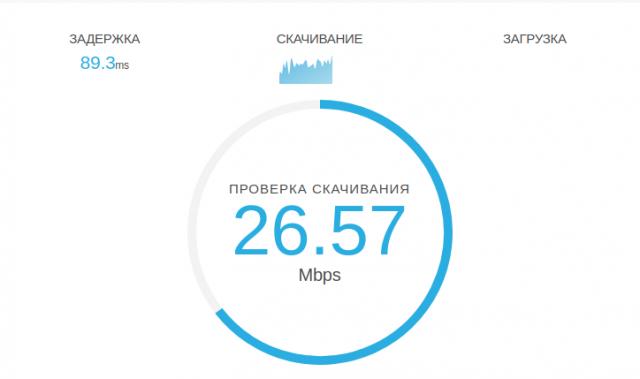 проверить скорость интернета с помощью Speedcheсk